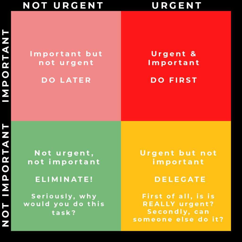 urgent important matrix
